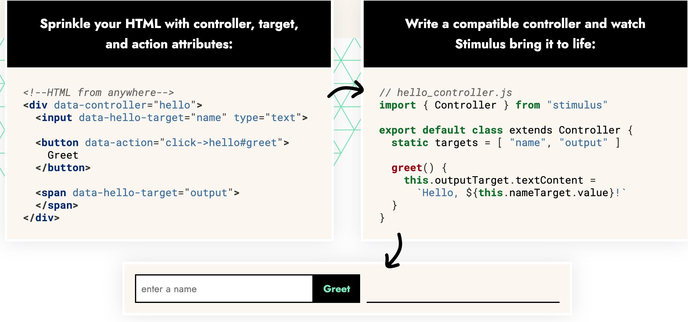 最近在写 rails 项目,用上了这个 js 框架